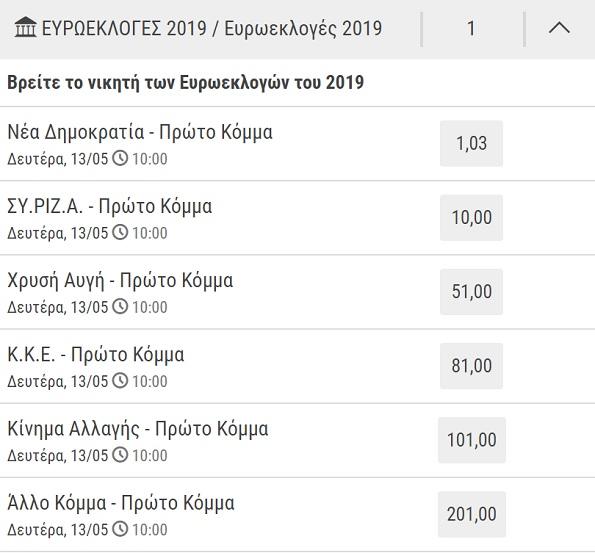 6abd93be2d96 Ευρωεκλογές 2019  Τα φαβορί και οι αποδόσεις από τις εταιρείες ...