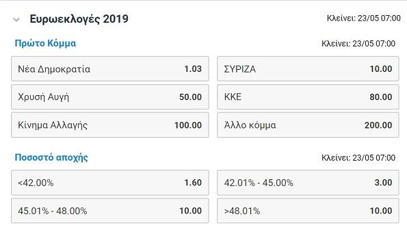 163ad1a370c4 Ο συγκεκριμένος bookmaker παρέχει κι άλλου είδους αγορές για τις Ευρωεκλογές.  Για παράδειγμα